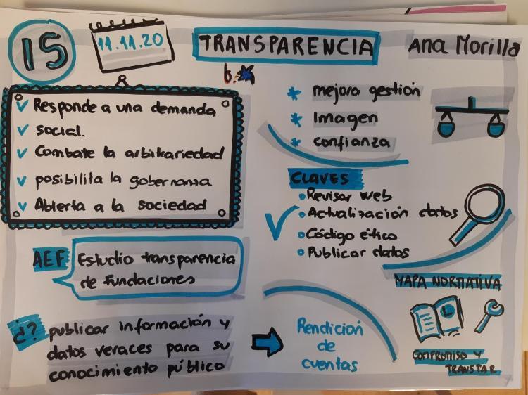 transparencia-entidades-sociales